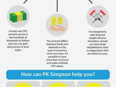 Infographic about What is the TPD benefit and making a claim